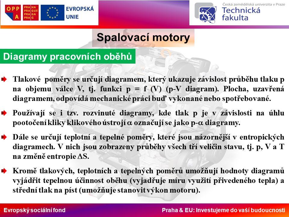 Evropský sociální fond Praha & EU: Investujeme do vaší budoucnosti Spalovací motory Diagramy ideálních pracovních oběhů Současné vozidlové pístové spalovací motory pracují se dvěma základními druhy pracovních oběhů.