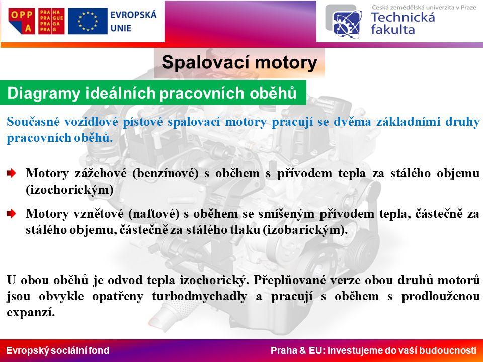 Evropský sociální fond Praha & EU: Investujeme do vaší budoucnosti Spalovací motory Výpočet tlaků a teplot u teoretických p-V oběhů Rozsah hodnot pro konec expanze u základních druhů motorů je uveden v následující tabulce: