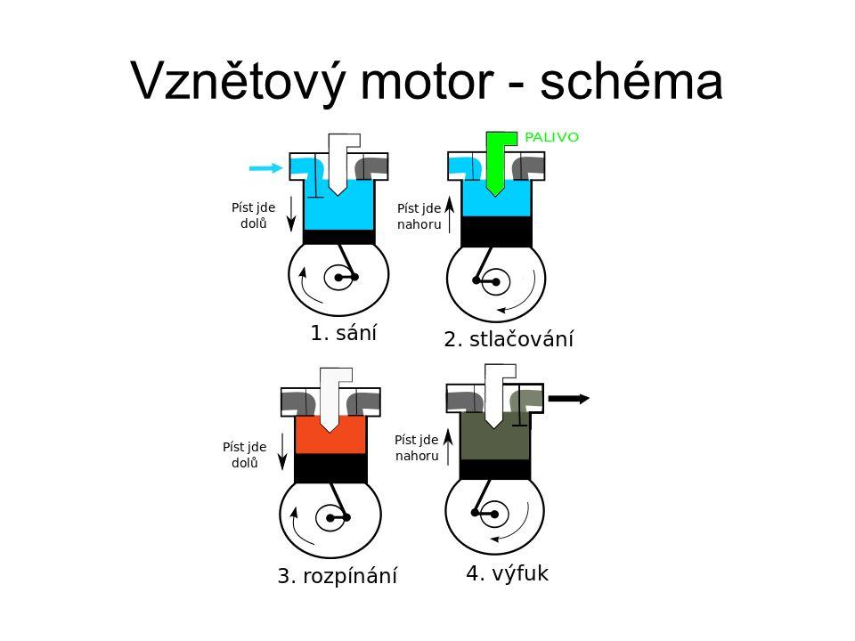 Vznětový motor - schéma