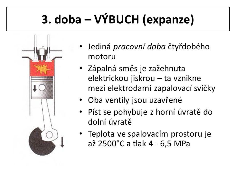 3. doba – VÝBUCH (expanze) Jediná pracovní doba čtyřdobého motoru Zápalná směs je zažehnuta elektrickou jiskrou – ta vznikne mezi elektrodami zapalova