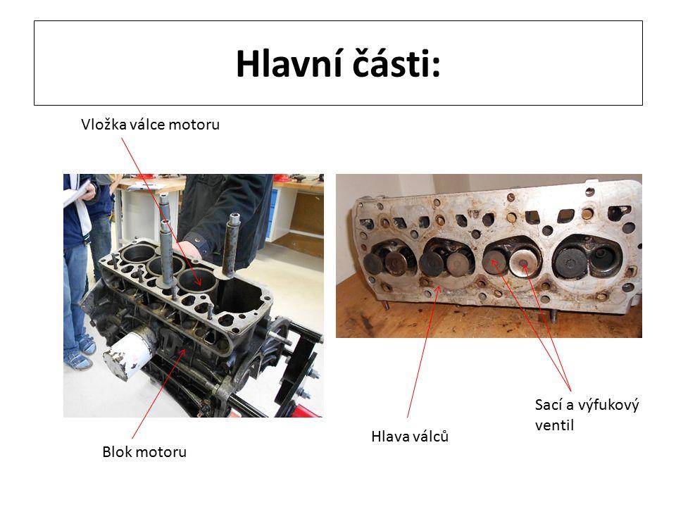 Hlavní části: Hlava válců Sací a výfukový ventil Blok motoru Vložka válce motoru