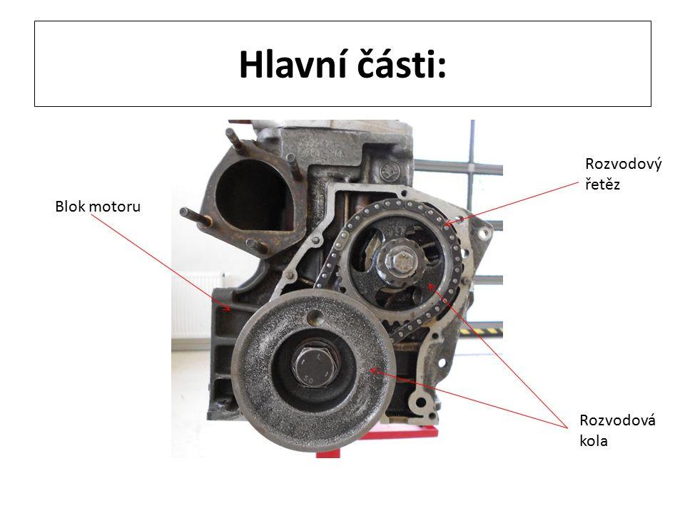Hlavní části: Rozvodový řetěz Rozvodová kola Blok motoru