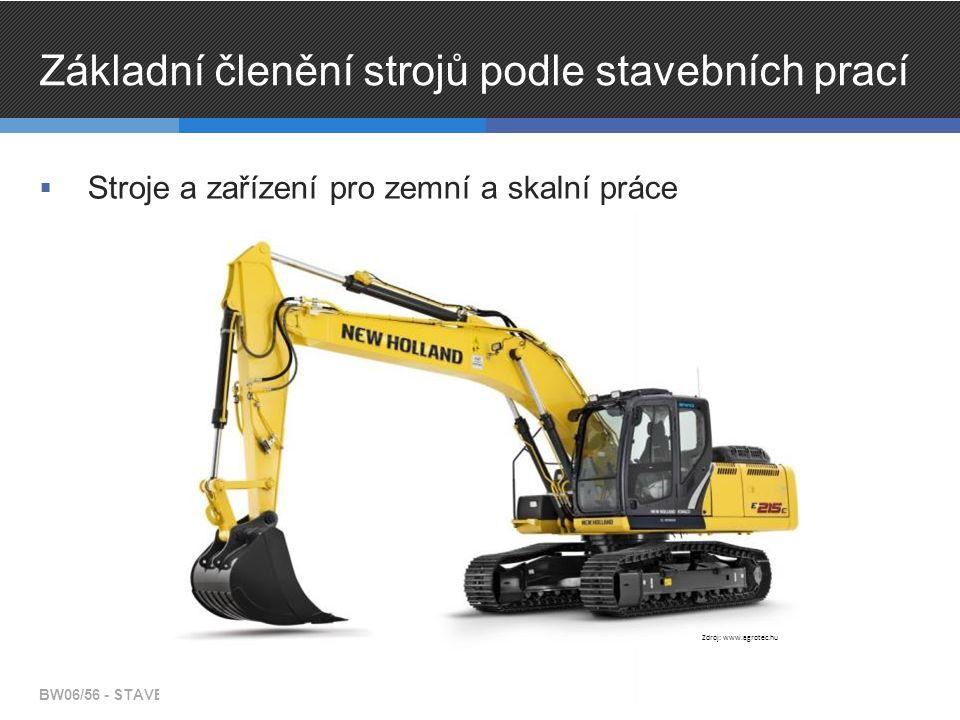 Základní členění strojů podle stavebních prací  Stroje a zařízení pro zemní a skalní práce BW06/56 - STAVEBNÍ STROJE Zdroj: www.agrotec.hu