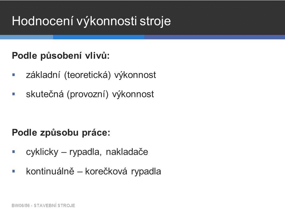 Zdroj: www.bagry.cz Zdroj: www.volvo.com Zdroj: www.swapmeetdave.com Rypadlo Nakladač Kolesové rypadlo