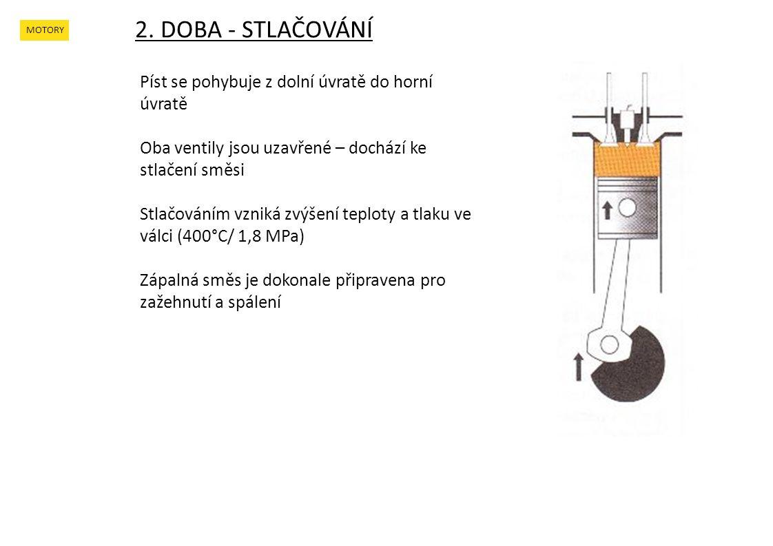 2. DOBA - STLAČOVÁNÍ MOTORY Píst se pohybuje z dolní úvratě do horní úvratě Oba ventily jsou uzavřené – dochází ke stlačení směsi Stlačováním vzniká z