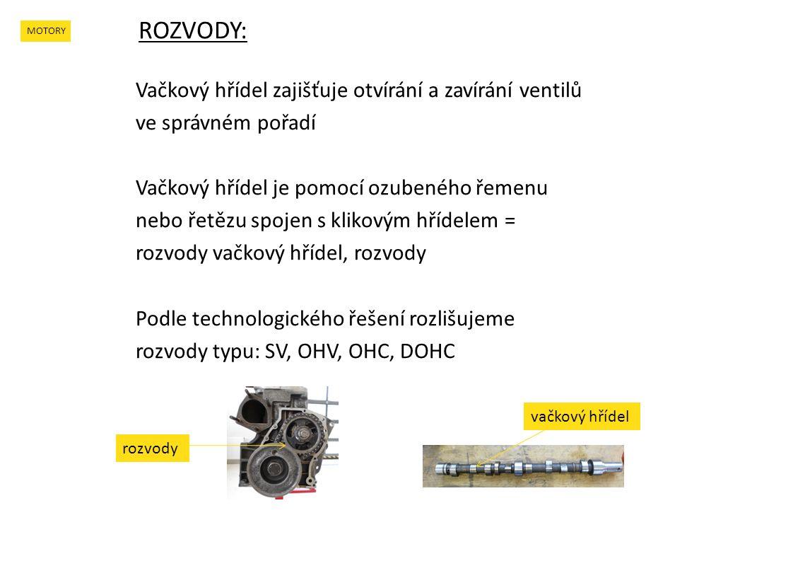 ROZVODY: MOTORY Vačkový hřídel zajišťuje otvírání a zavírání ventilů ve správném pořadí Vačkový hřídel je pomocí ozubeného řemenu nebo řetězu spojen s klikovým hřídelem = rozvody vačkový hřídel, rozvody Podle technologického řešení rozlišujeme rozvody typu: SV, OHV, OHC, DOHC rozvody vačkový hřídel