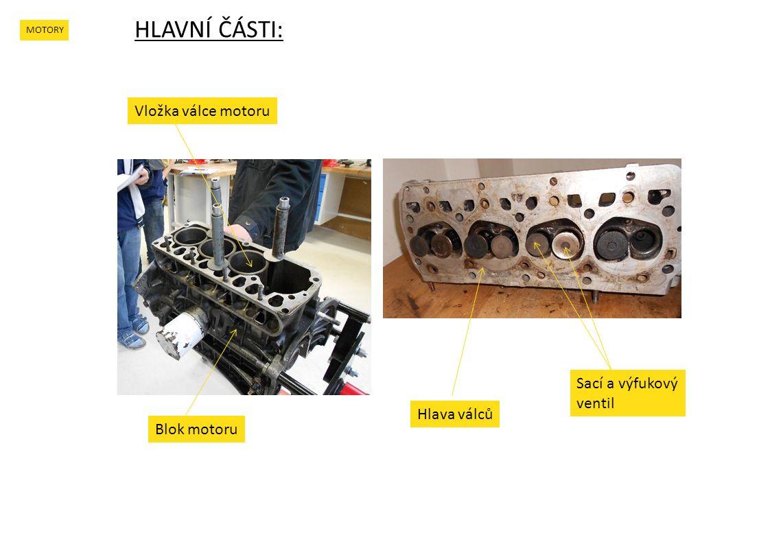 HLAVNÍ ČÁSTI: MOTORY Hlava válců Sací a výfukový ventil Blok motoru Vložka válce motoru