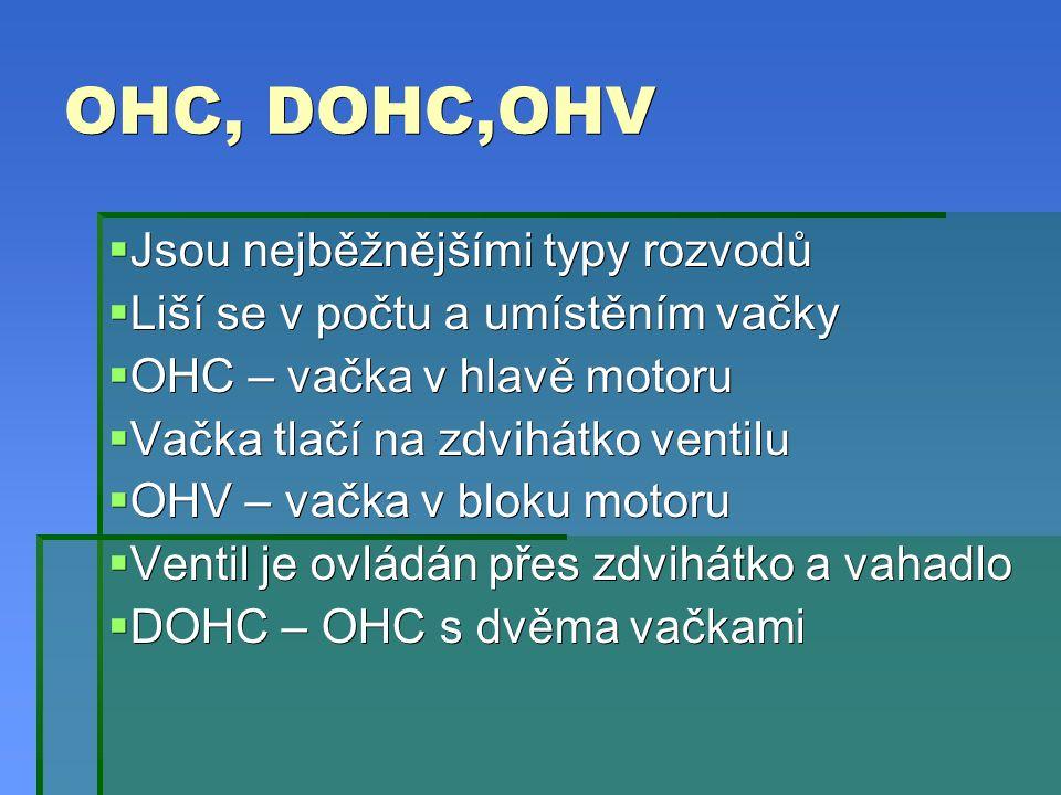 OHC, DOHC,OHV  Jsou nejběžnějšími typy rozvodů  Liší se v počtu a umístěním vačky  OHC – vačka v hlavě motoru  Vačka tlačí na zdvihátko ventilu  OHV – vačka v bloku motoru  Ventil je ovládán přes zdvihátko a vahadlo  DOHC – OHC s dvěma vačkami