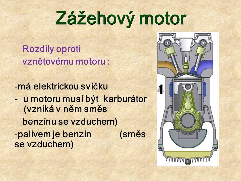 Zážehový motor čtyřdobý 4 pracovní doby 1.