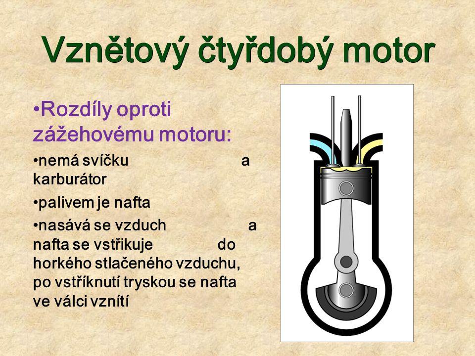 Zdroje: obrázky: KOLÁŘOVÁ, Růžena a Jiří BOHUNĚK.Fyzika pro 8.