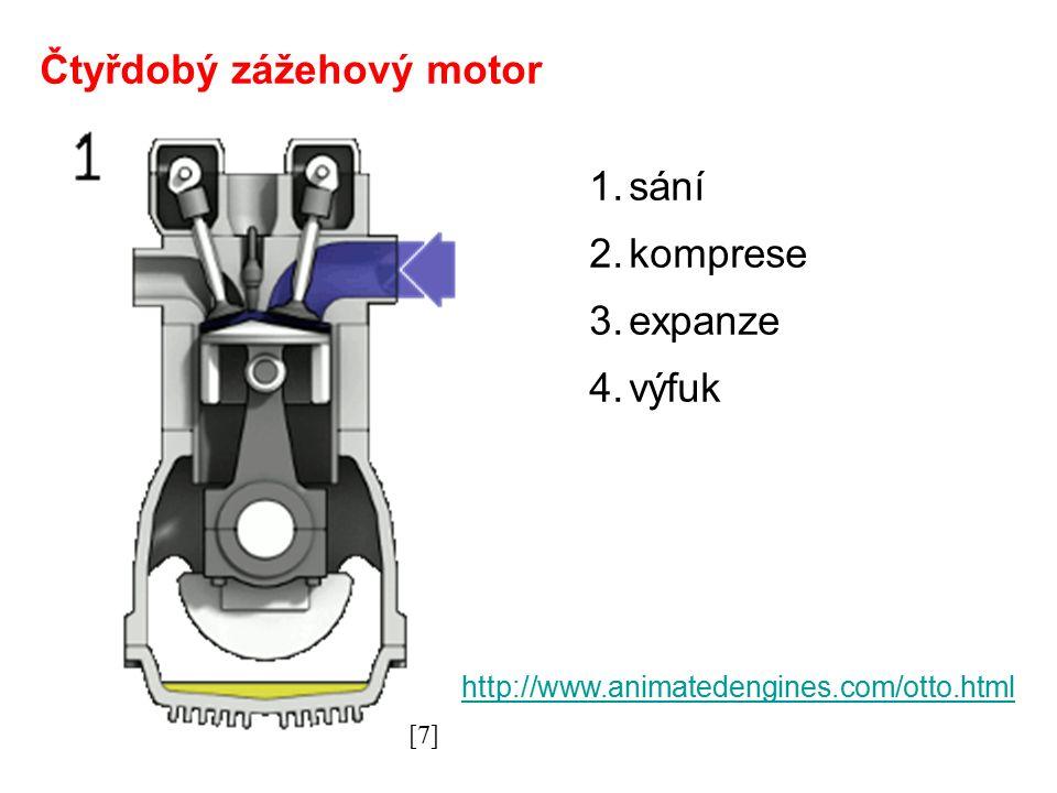 Čtyřdobý zážehový motor 1.sání 2.komprese 3.expanze 4.výfuk http://www.animatedengines.com/otto.html [7]