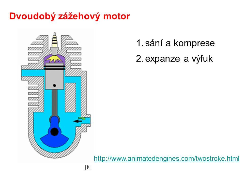 Dvoudobý zážehový motor 1.sání a komprese 2.expanze a výfuk http://www.animatedengines.com/twostroke.html [8]