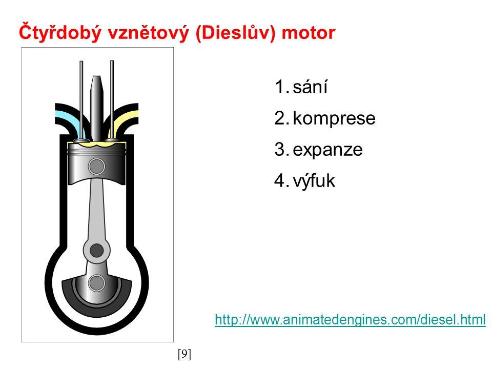 Čtyřdobý vznětový (Dieslův) motor 1.sání 2.komprese 3.expanze 4.výfuk http://www.animatedengines.com/diesel.html [9]
