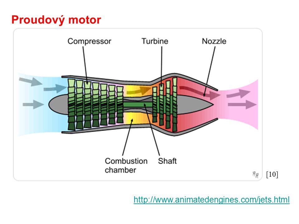 Proudový motor http://www.animatedengines.com/jets.html [10]