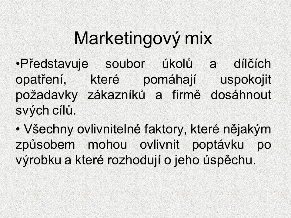 Marketingový mix Představuje soubor úkolů a dílčích opatření, které pomáhají uspokojit požadavky zákazníků a firmě dosáhnout svých cílů. Všechny ovliv