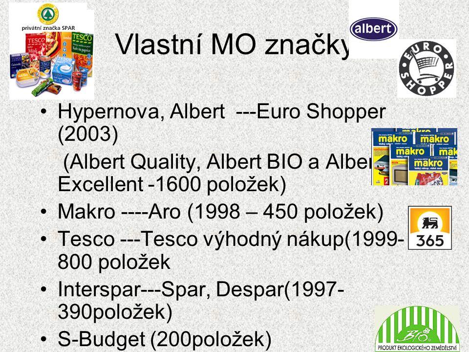 Vlastní MO značky Hypernova, Albert ---Euro Shopper (2003) (Albert Quality, Albert BIO a Albert Excellent -1600 položek) Makro ----Aro (1998 – 450 položek) Tesco ---Tesco výhodný nákup(1999- 800 položek Interspar---Spar, Despar(1997- 390položek) S-Budget (200položek)