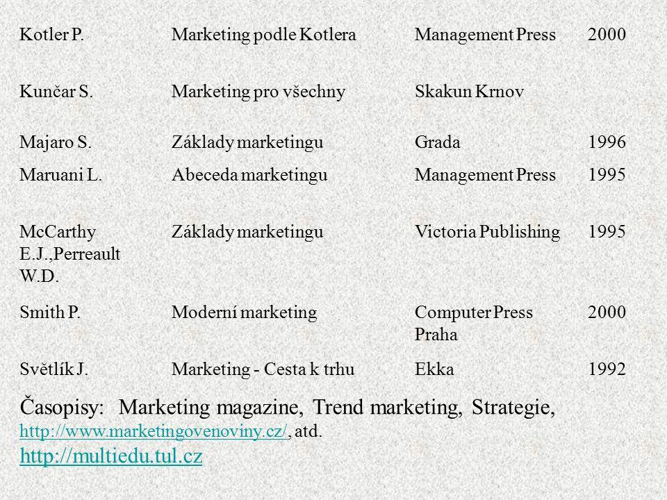 Kotler P.Marketing podle KotleraManagement Press2000 Kunčar S.Marketing pro všechnySkakun Krnov Majaro S.Základy marketinguGrada1996 Maruani L.Abeceda marketinguManagement Press1995 McCarthy E.J.,Perreault W.D.