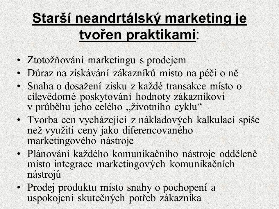 Starší neandrtálský marketing je tvořen praktikami: Ztotožňování marketingu s prodejem Důraz na získávání zákazníků místo na péči o ně Snaha o dosažen