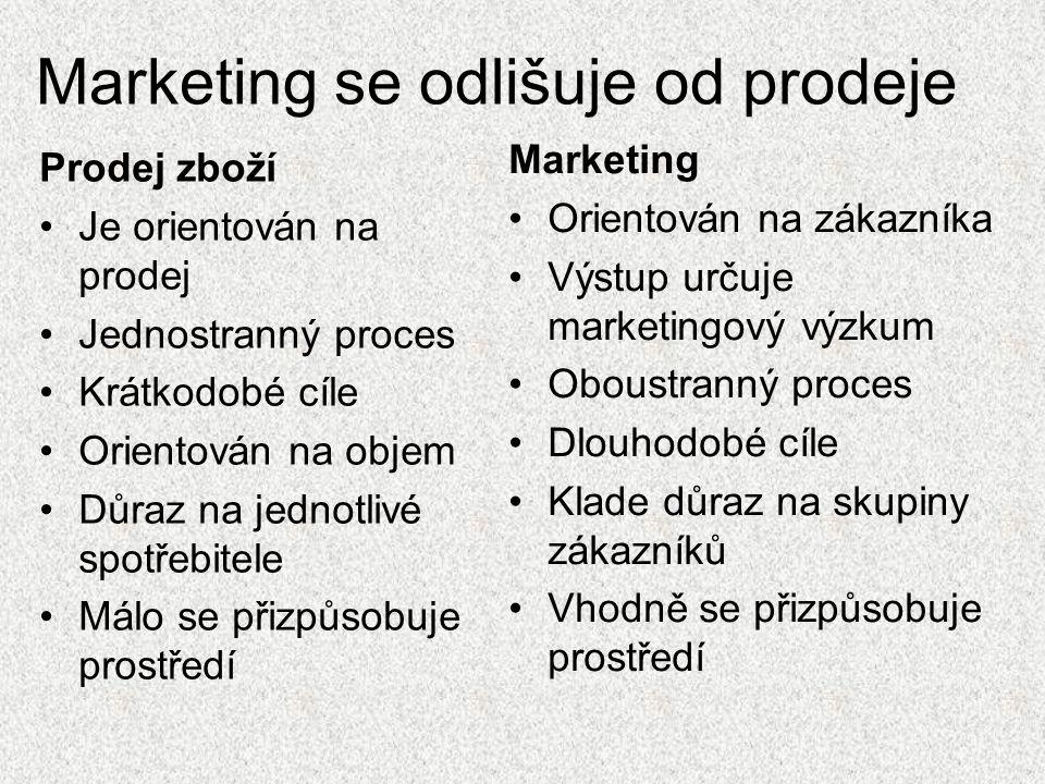 Marketing se odlišuje od prodeje Prodej zboží Je orientován na prodej Jednostranný proces Krátkodobé cíle Orientován na objem Důraz na jednotlivé spotřebitele Málo se přizpůsobuje prostředí Marketing Orientován na zákazníka Výstup určuje marketingový výzkum Oboustranný proces Dlouhodobé cíle Klade důraz na skupiny zákazníků Vhodně se přizpůsobuje prostředí