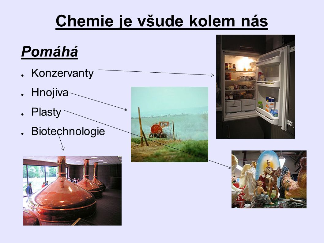 Chemie je všude kolem nás Pomáhá ● Konzervanty ● Hnojiva ● Plasty ● Biotechnologie