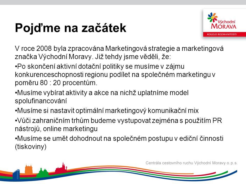 Pojďme na začátek V roce 2008 byla zpracována Marketingová strategie a marketingová značka Východní Moravy.