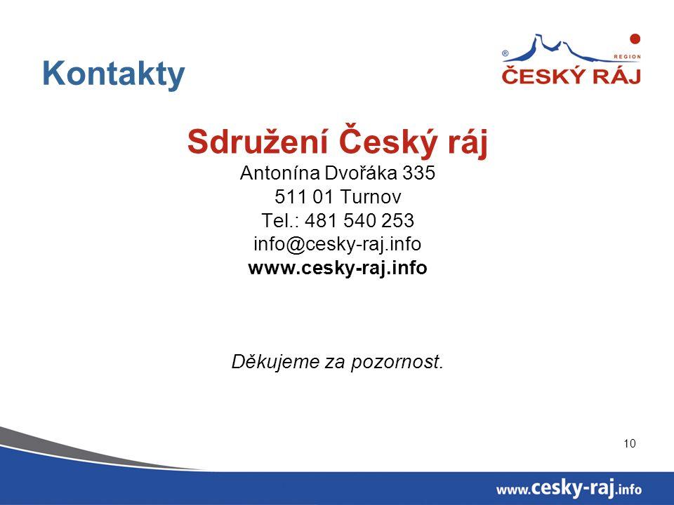 10 Kontakty Sdružení Český ráj Antonína Dvořáka 335 511 01 Turnov Tel.: 481 540 253 info@cesky-raj.info www.cesky-raj.info Děkujeme za pozornost.