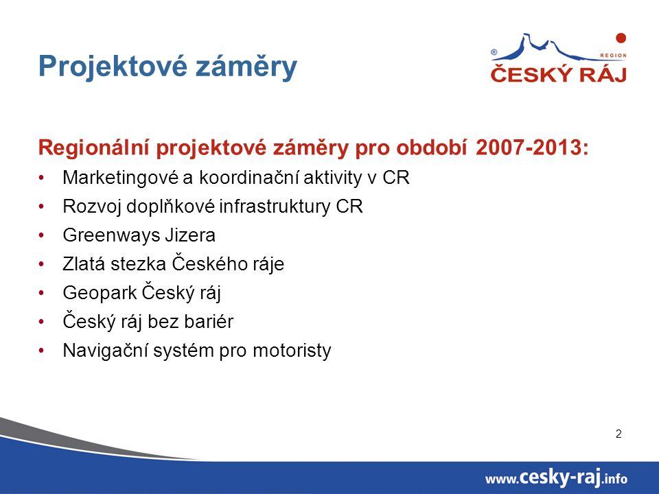 2 Projektové záměry Regionální projektové záměry pro období 2007-2013: Marketingové a koordinační aktivity v CR Rozvoj doplňkové infrastruktury CR Gre