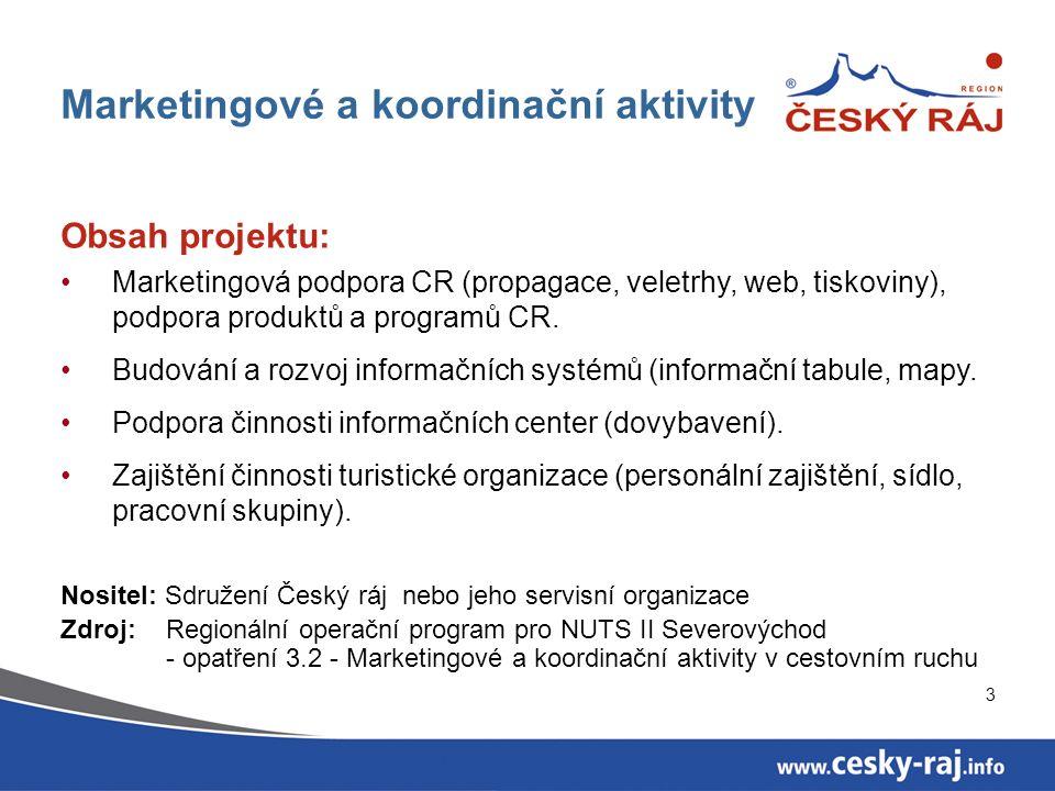 3 Marketingové a koordinační aktivity Obsah projektu: Marketingová podpora CR (propagace, veletrhy, web, tiskoviny), podpora produktů a programů CR.