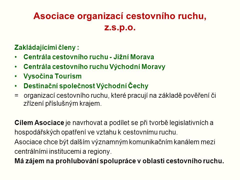 Asociace organizací cestovního ruchu, z.s.p.o.