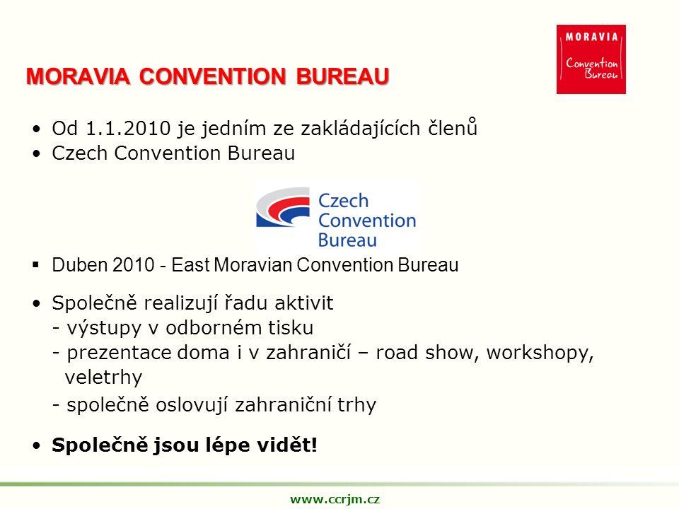 www.ccrjm.cz Všichni máme zájem prosadit se na trhu.
