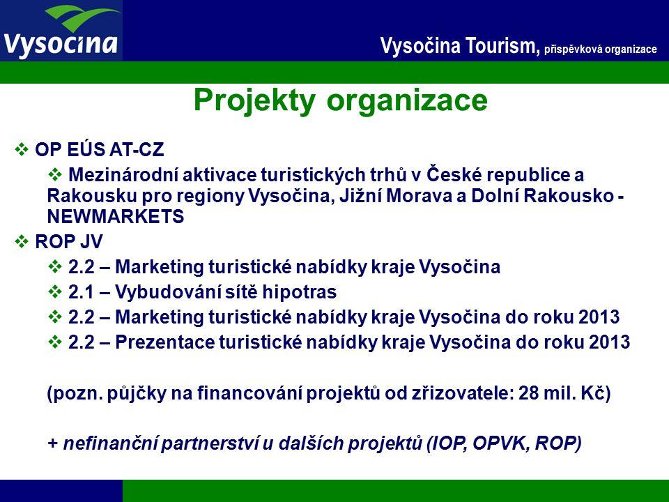 27.9.2016 7 Vysočina Tourism, příspěvková organizace NEWMARKETS  OP EÚS Rakousko – ČR  Partneři projektu:  LP – Niederösterreich Werbung GmbH  PP – CCR JM  PP – Vysočina Tourism  celk.