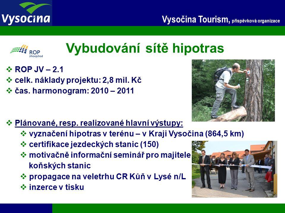 27.9.2016 10 Vysočina Tourism, příspěvková organizace Marketing turistické nabídky kraje Vysočina do roku 2013  ROP JV – 2.2  celk.