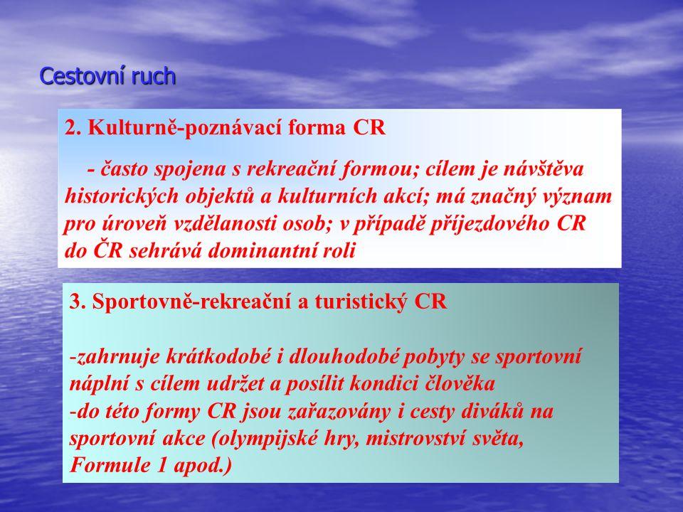 Cestovní ruch 3. Sportovně-rekreační a turistický CR -zahrnuje krátkodobé i dlouhodobé pobyty se sportovní náplní s cílem udržet a posílit kondici člo