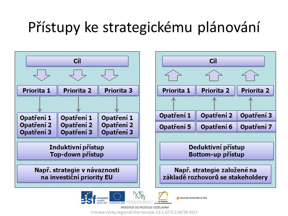 Přístupy ke strategickému plánování Inovace výuky regionálního rozvoje, CZ.1.07/2.2.00/28.0012 Cíl Priorita 1 Priorita 2 Priorita 3 Opatření 1 Opatření 2 Opatření 3 Opatření 1 Opatření 2 Opatření 3 Opatření 1 Opatření 2 Opatření 3 Opatření 1 Opatření 2 Opatření 3 Opatření 1 Opatření 2 Opatření 3 Opatření 1 Opatření 2 Opatření 3 Induktivní přístup Top-down přístup Induktivní přístup Top-down přístup Např.