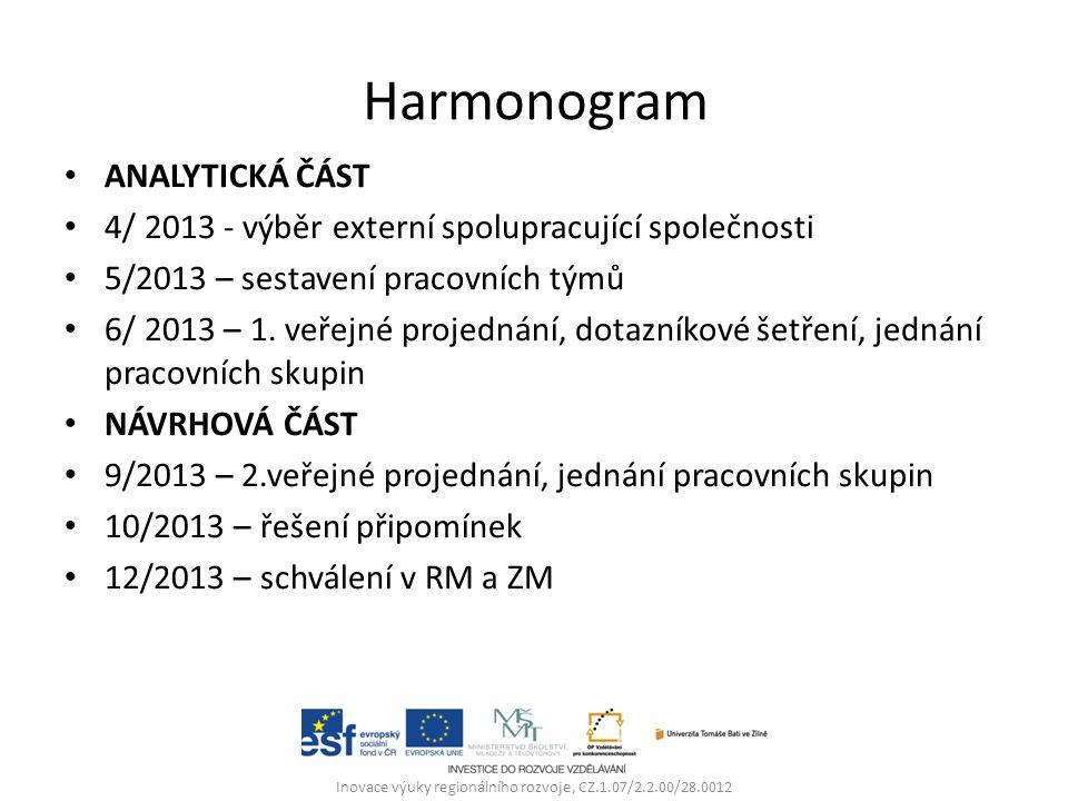 Harmonogram ANALYTICKÁ ČÁST 4/ 2013 - výběr externí spolupracující společnosti 5/2013 – sestavení pracovních týmů 6/ 2013 – 1.