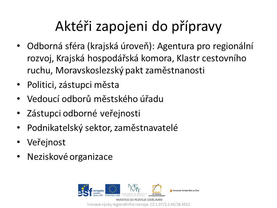 Komunitní přístup – zapojení veřejnosti Inovace výuky regionálního rozvoje, CZ.1.07/2.2.00/28.0012