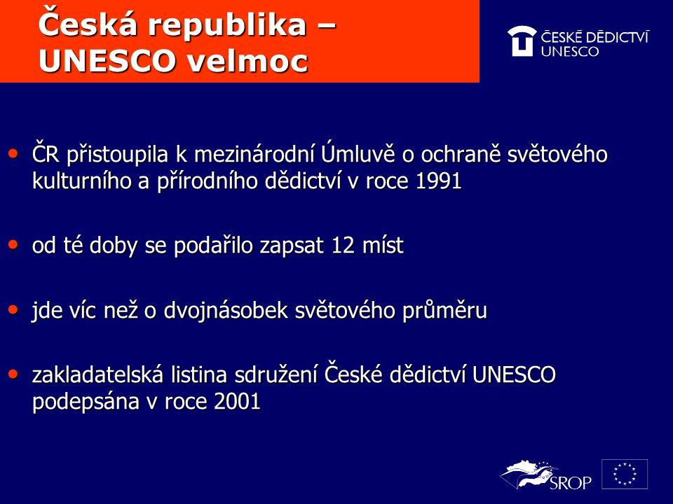 Česká republika – UNESCO velmoc Česká republika – UNESCO velmoc ČR přistoupila k mezinárodní Úmluvě o ochraně světového kulturního a přírodního dědictví v roce 1991 ČR přistoupila k mezinárodní Úmluvě o ochraně světového kulturního a přírodního dědictví v roce 1991 od té doby se podařilo zapsat 12 míst od té doby se podařilo zapsat 12 míst jde víc než o dvojnásobek světového průměru jde víc než o dvojnásobek světového průměru zakladatelská listina sdružení České dědictví UNESCO podepsána v roce 2001 zakladatelská listina sdružení České dědictví UNESCO podepsána v roce 2001