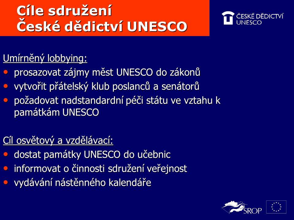 Cíle sdružení České dědictví UNESCO Cíle sdružení České dědictví UNESCO Umírněný lobbying: prosazovat zájmy měst UNESCO do zákonů prosazovat zájmy měst UNESCO do zákonů vytvořit přátelský klub poslanců a senátorů vytvořit přátelský klub poslanců a senátorů požadovat nadstandardní péči státu ve vztahu k památkám UNESCO požadovat nadstandardní péči státu ve vztahu k památkám UNESCO Cíl osvětový a vzdělávací: dostat památky UNESCO do učebnic dostat památky UNESCO do učebnic informovat o činnosti sdružení veřejnost informovat o činnosti sdružení veřejnost vydávání nástěnného kalendáře vydávání nástěnného kalendáře