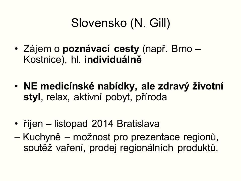 Slovensko (N. Gill) Zájem o poznávací cesty (např.