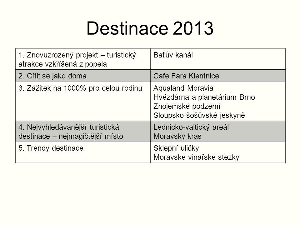Destinace 2013 1. Znovuzrozený projekt – turistický atrakce vzkříšená z popela Baťův kanál 2.