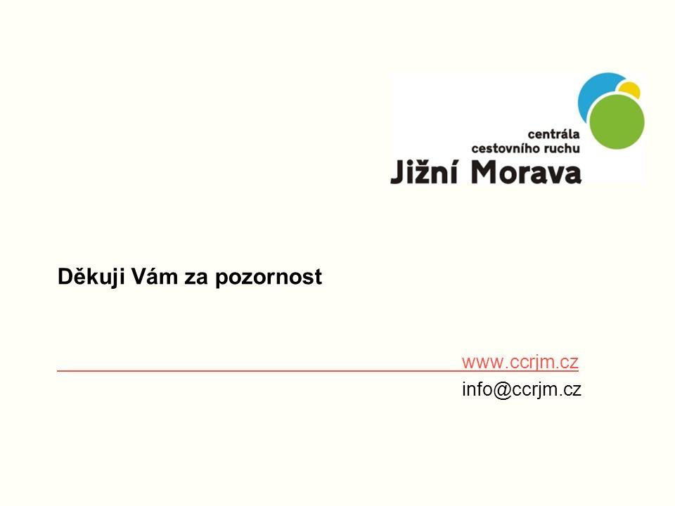 Děkuji Vám za pozornost www.ccrjm.cz info@ccrjm.cz