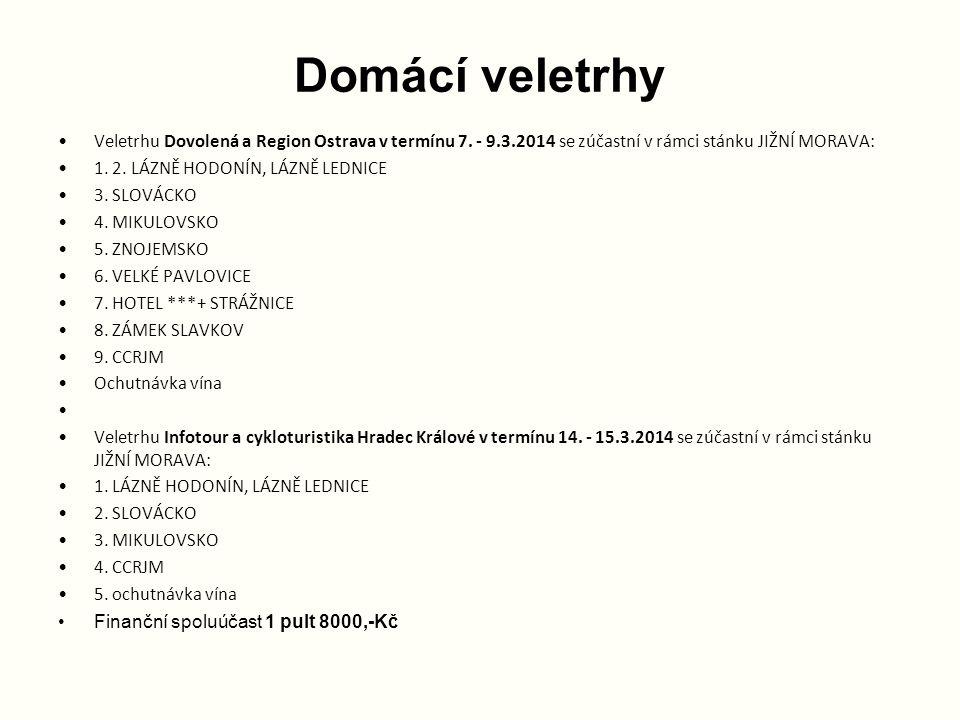 Domácí veletrhy Veletrhu Dovolená a Region Ostrava v termínu 7.