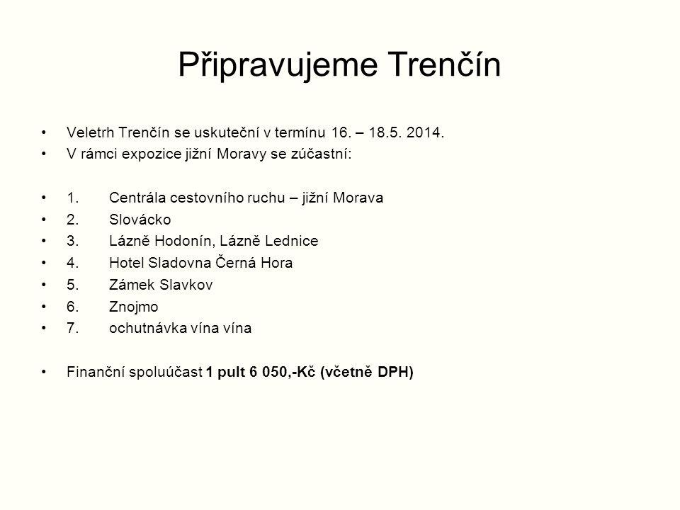 Připravujeme Trenčín Veletrh Trenčín se uskuteční v termínu 16.