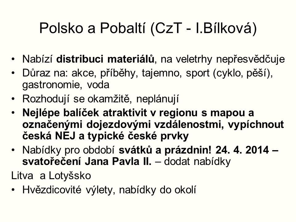 Polsko a Pobaltí (CzT - I.Bílková) Nabízí distribuci materiálů, na veletrhy nepřesvědčuje Důraz na: akce, příběhy, tajemno, sport (cyklo, pěší), gastronomie, voda Rozhodují se okamžitě, neplánují Nejlépe balíček atraktivit v regionu s mapou a označenými dojezdovými vzdálenostmi, vypíchnout česká NEJ a typické české prvky Nabídky pro období svátků a prázdnin.