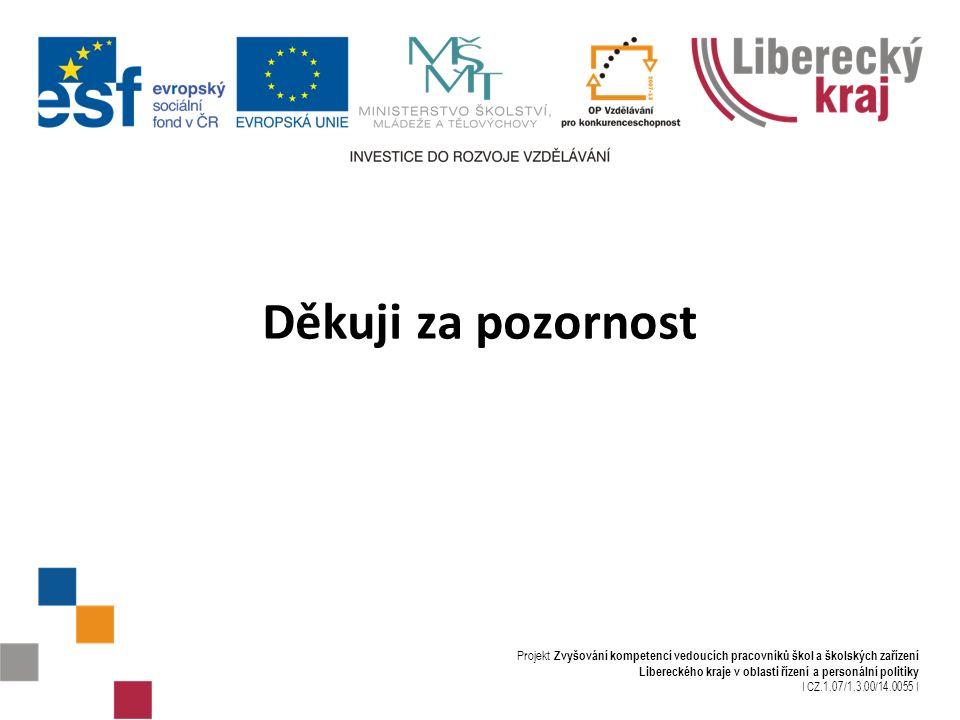 Projekt Zvyšování kompetencí vedoucích pracovníků škol a školských zařízení Libereckého kraje v oblasti řízení a personální politiky I CZ.1.07/1.3.00/14.0055 I Děkuji za pozornost