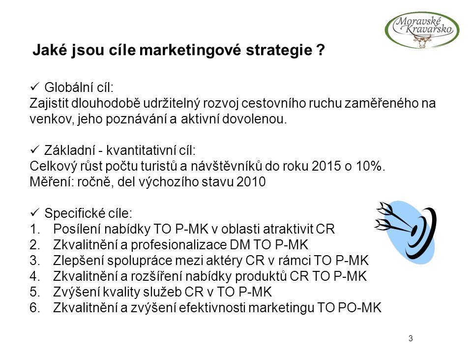 Jaké jsou cíle marketingové strategie ? 3 Globální cíl: Zajistit dlouhodobě udržitelný rozvoj cestovního ruchu zaměřeného na venkov, jeho poznávání a