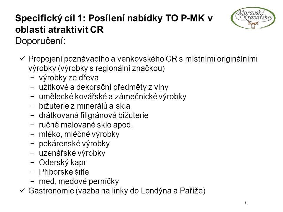 Specifický cíl 1: Posílení nabídky TO P-MK v oblasti atraktivit CR Doporučení: 5 Propojení poznávacího a venkovského CR s místními originálními výrobk