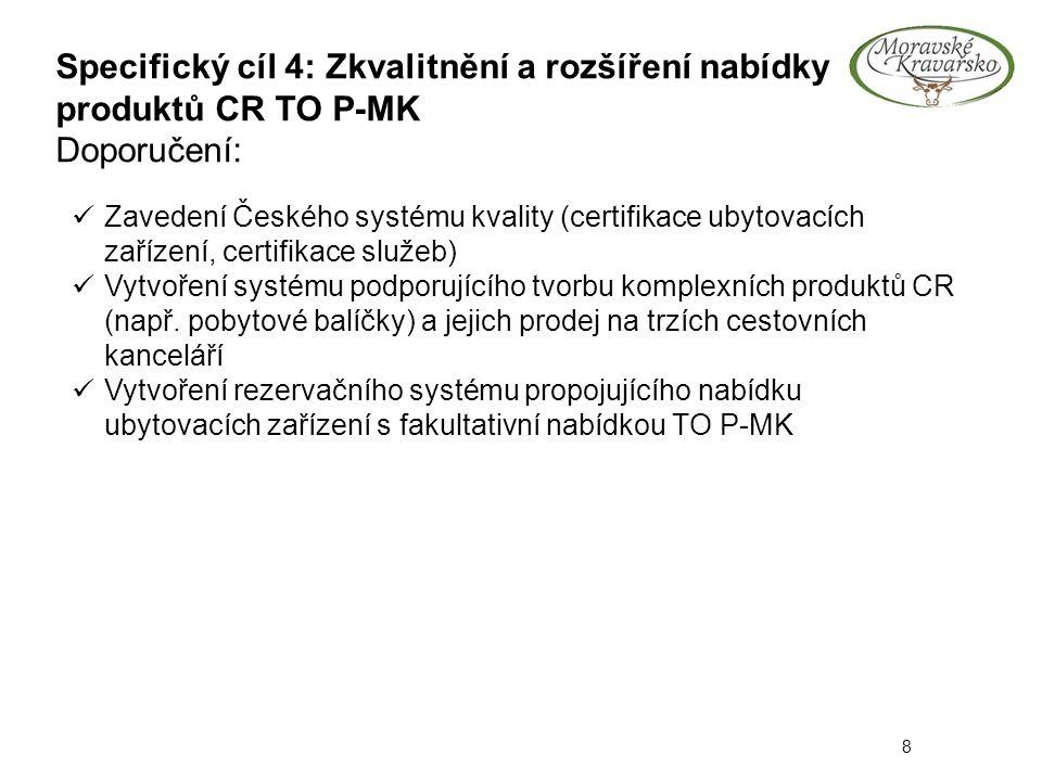 Specifický cíl 4: Zkvalitnění a rozšíření nabídky produktů CR TO P-MK Doporučení: 8 Zavedení Českého systému kvality (certifikace ubytovacích zařízení, certifikace služeb) Vytvoření systému podporujícího tvorbu komplexních produktů CR (např.