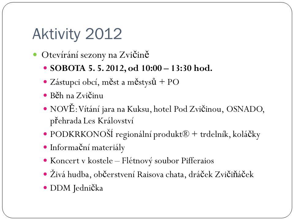 Aktivity 2012 Otevírání sezony na Zvi č in ě SOBOTA 5.
