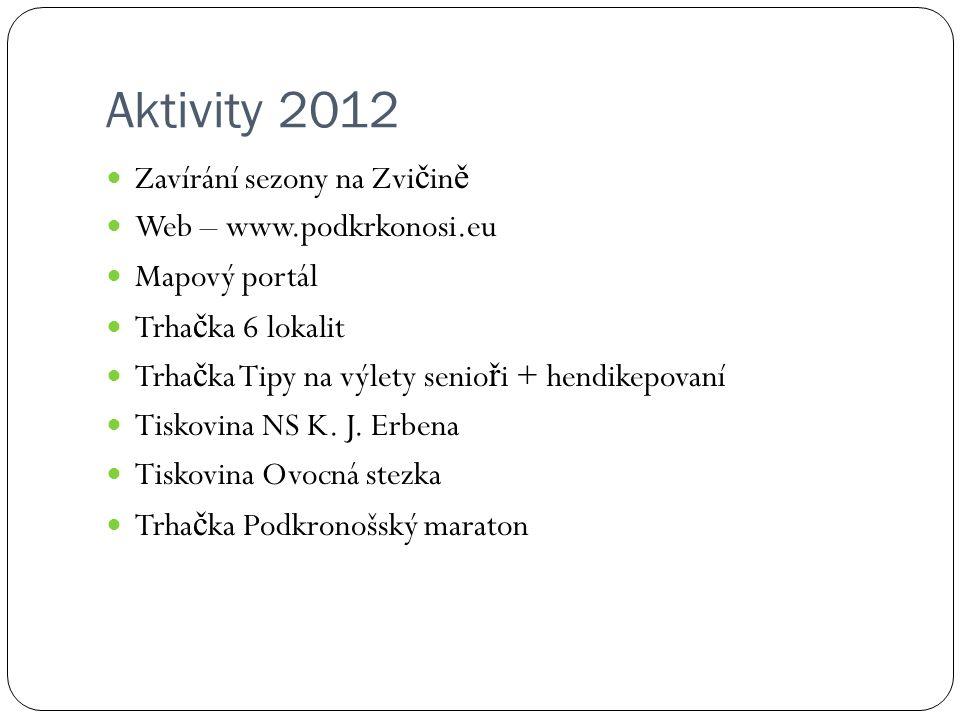 Zavírání sezony na Zvi č in ě Web – www.podkrkonosi.eu Mapový portál Trha č ka 6 lokalit Trha č ka Tipy na výlety senio ř i + hendikepovaní Tiskovina NS K.